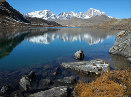 Image of sikkim Tour